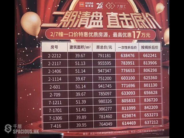 Zhongshan - 香港佳兆業大品牌30萬讓你輕鬆做業主 03